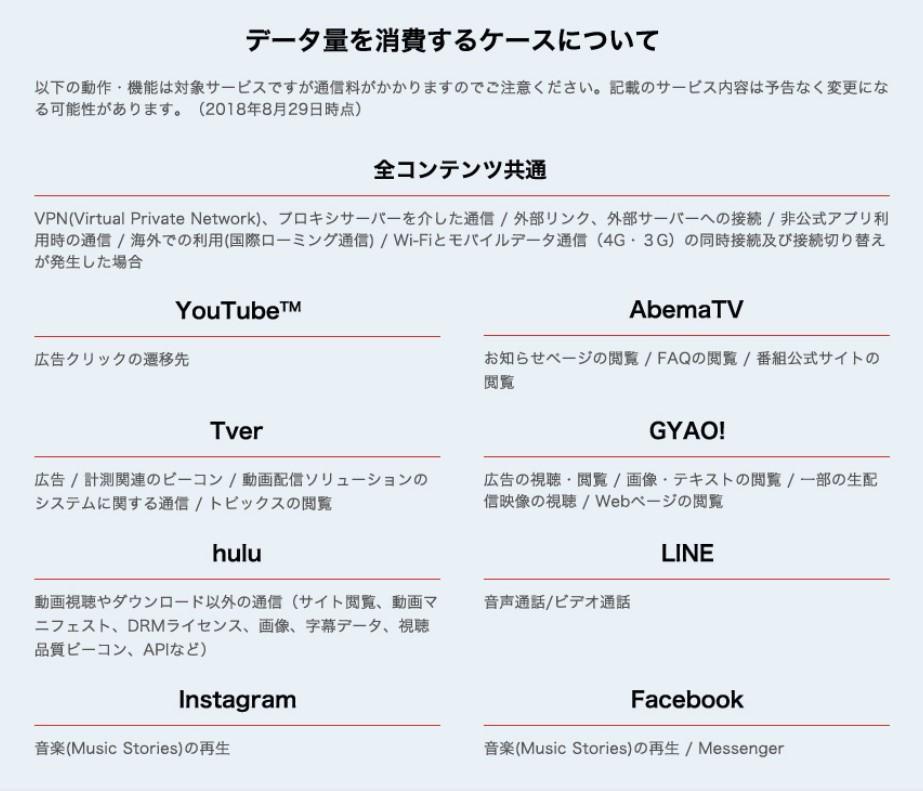 Line ビデオ 通話 ギガ